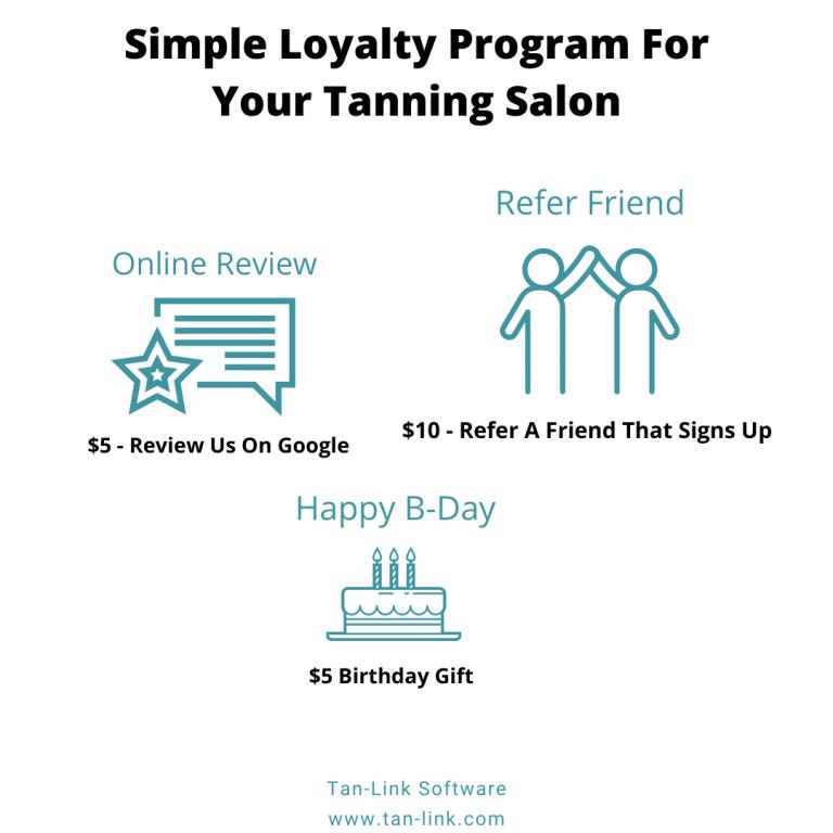 Loyalty Program Tanning Salon